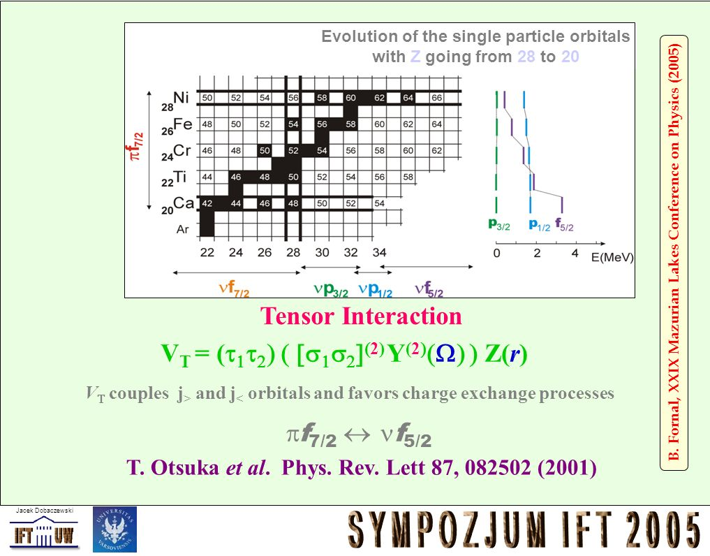 VT = (t1t2) ( [s1s2](2) Y(2)(W) ) Z(r)
